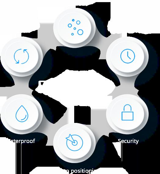 magconn